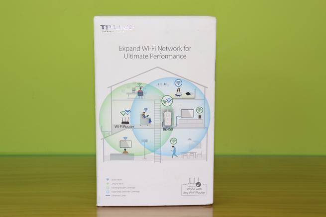 Trasera de la caja del repetidor Wi-Fi TP-Link RE450