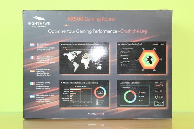 Trasera de la caja del router neutro NETGEAR Nighthawk Pro Gaming XR500