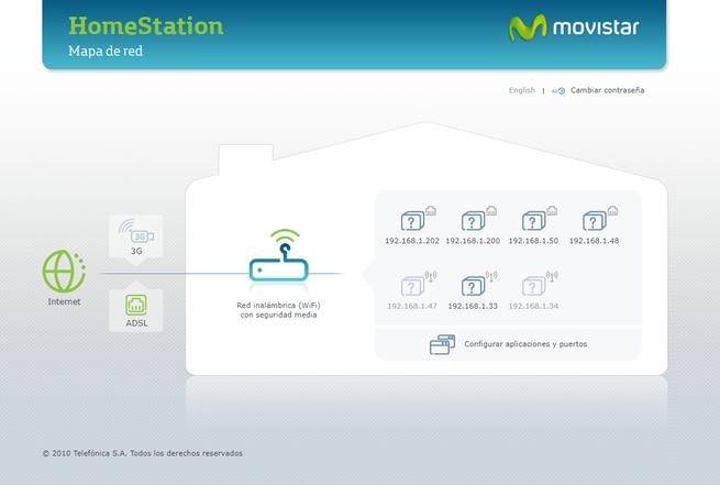 Clientes conectados por cable y Wi-Fi al router de Movistar