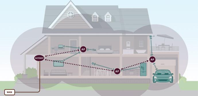 Ver noticia 'Wi-Fi EasyMesh: Descubre el nuevo estándar de la Wi-Fi Alliance para redes Mesh domésticas'