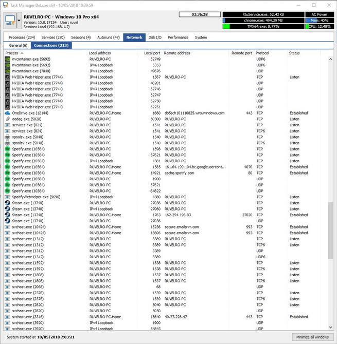 MiTeC Task Manager DeLuxe - Conexiones red