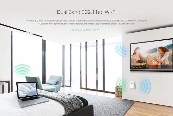 TP-Link TL-WPA7510 Wi-Fi Ac dible banda simultánea