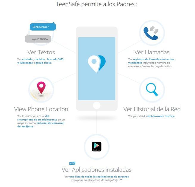 TeenSafe Android iOS