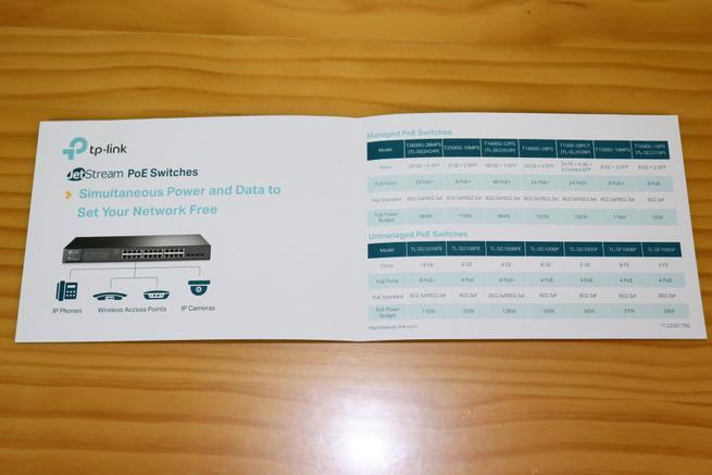 Gama de los switches PoE del fabricante TP-Link