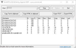 WinMTR - Resultados
