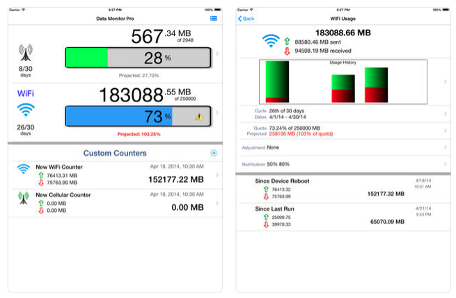 Data Monitor Pro controlar consumo de datos en iOS