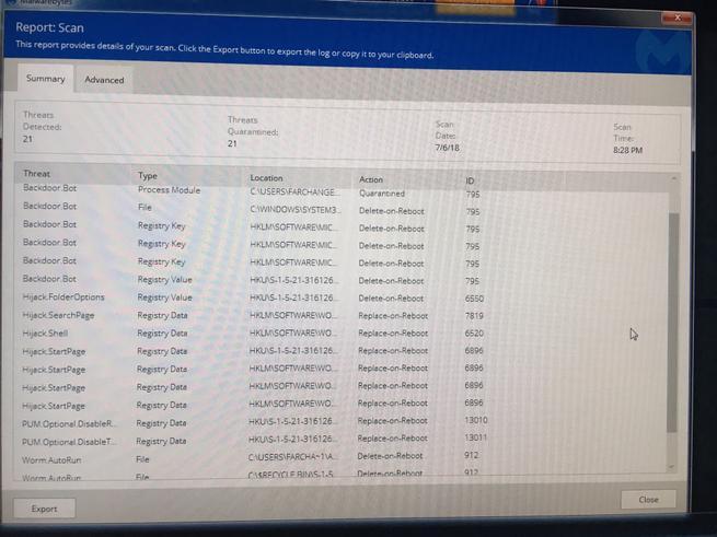 Malware CorePack