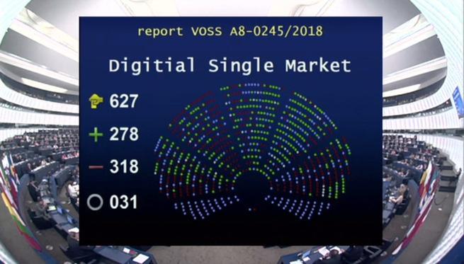 Votación ley derechos autor Parlamento Europeo