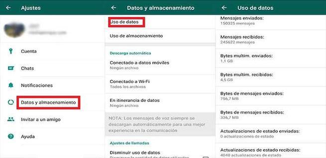 Uso de datos de WhatsApp