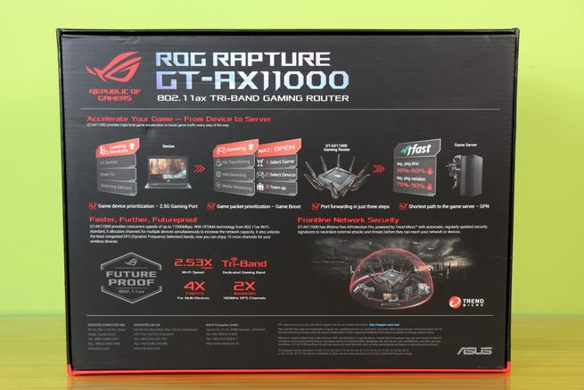 Trasera del router gaming ASUS ROG Rapture GT-AX11000 con las novedades relevantes