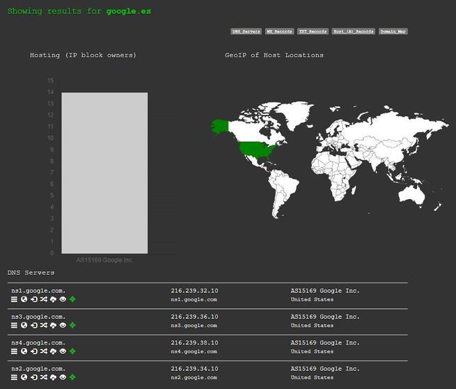 Registros DNS Google DNSdumpster