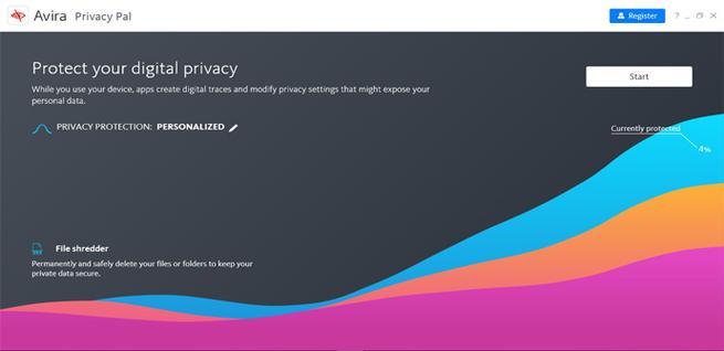Avira Privacy