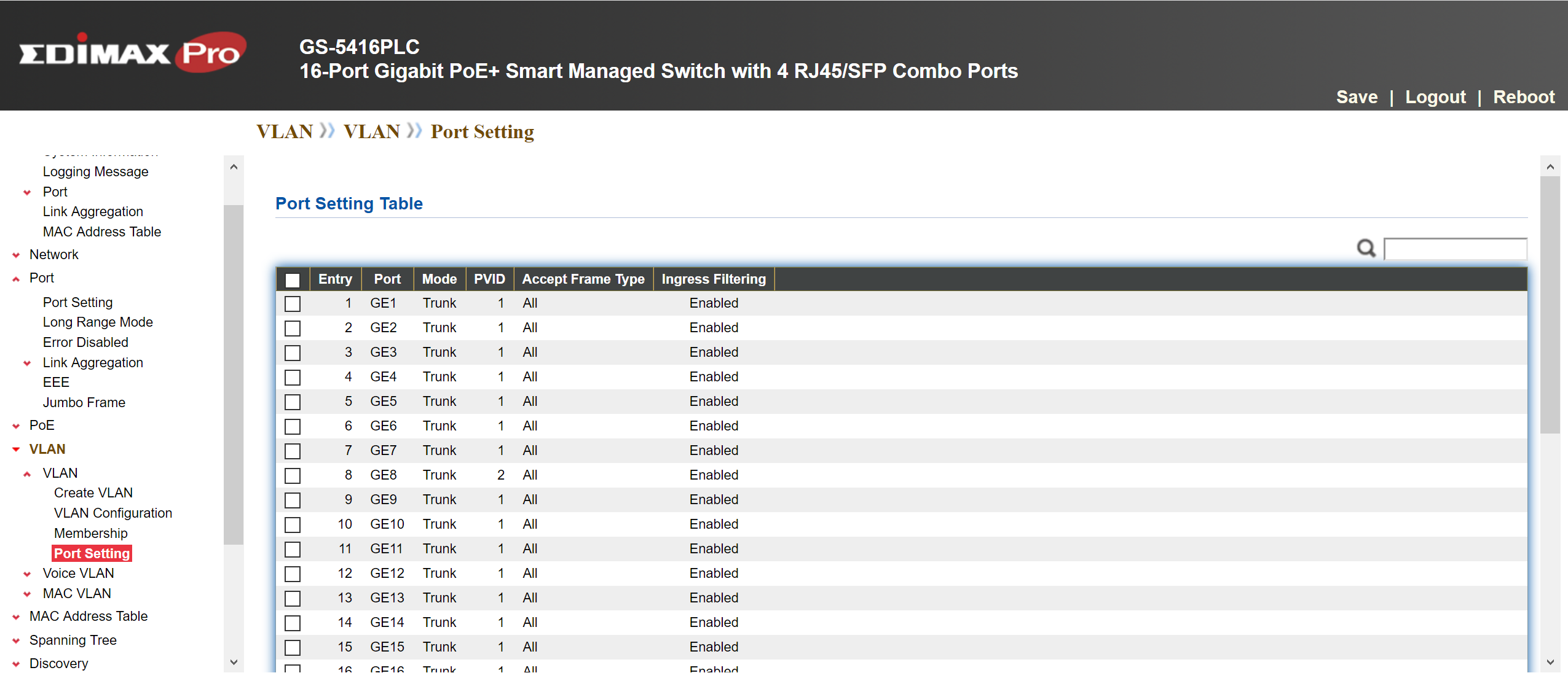 Manual para configurar VLANs en un AP Edimax Pro con switch