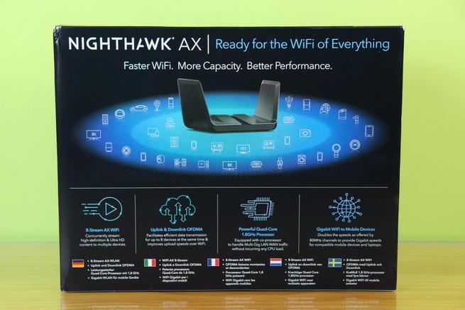 Trasera del router NETGEAR Nighthawk AX8 RAX80