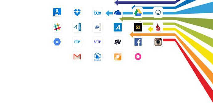 Odrive, la herramienta para unificar plataformas