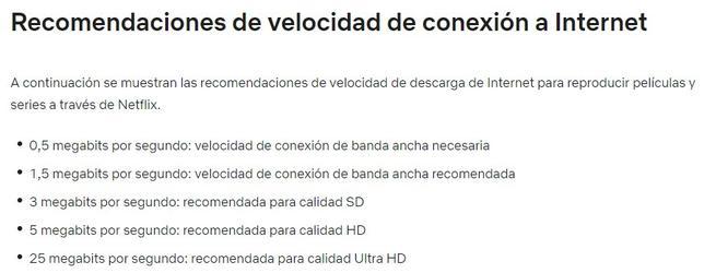 Velocidad Internet Netflix