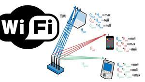 Conoce qué es la tecnología Beamforming presente en las redes Wi-Fi