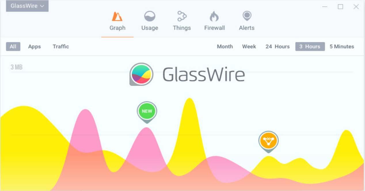 cortafuegos GlassWire