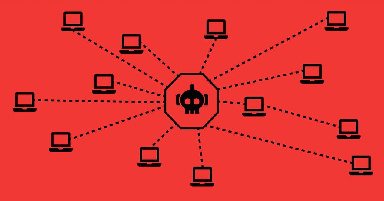WatchDog botnet en servidores