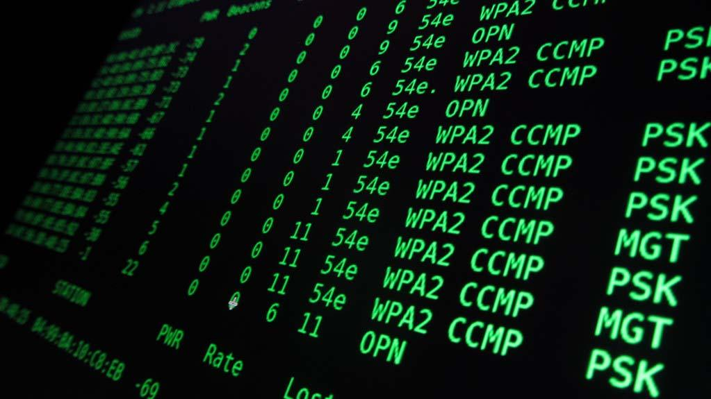 Cifrado Wi-Fi WPA2 inseguro