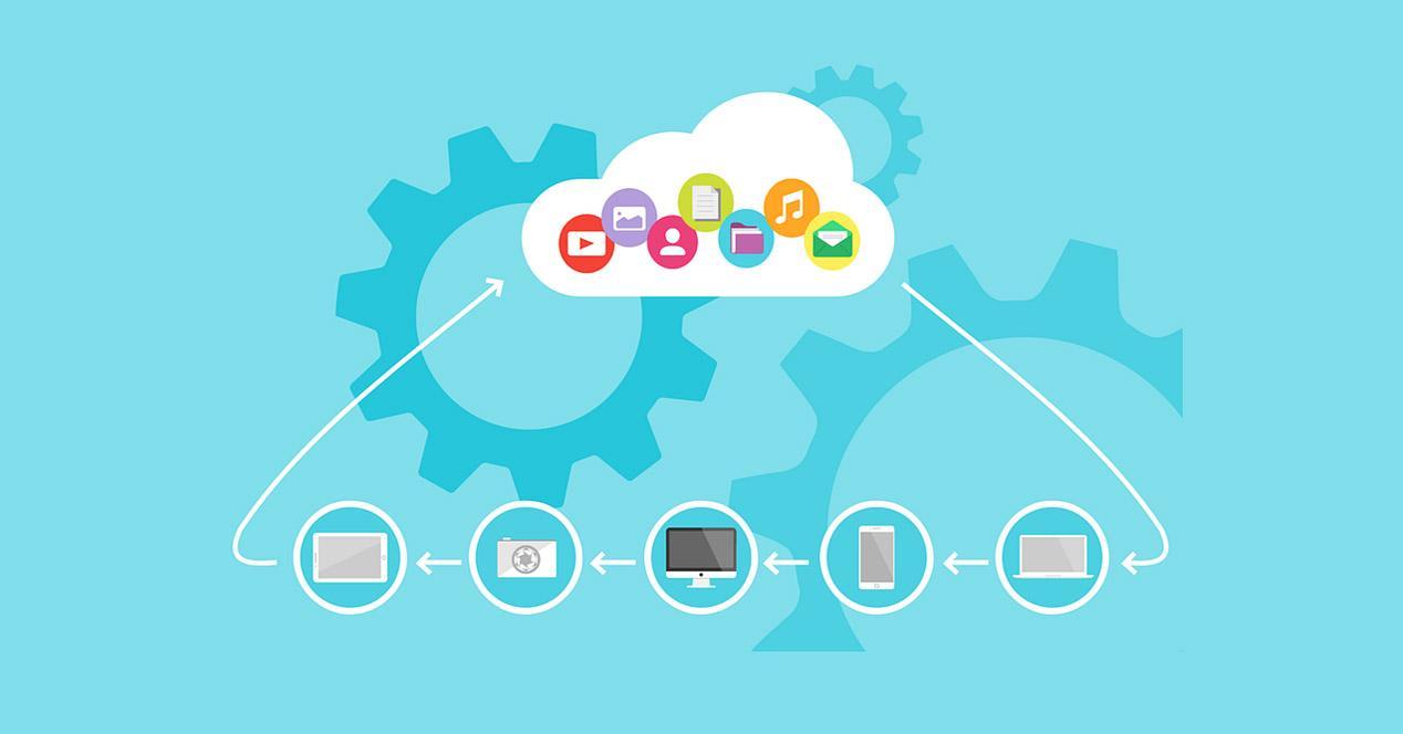 Riesgos de usar OneDrive, Dropbox o Google Drive