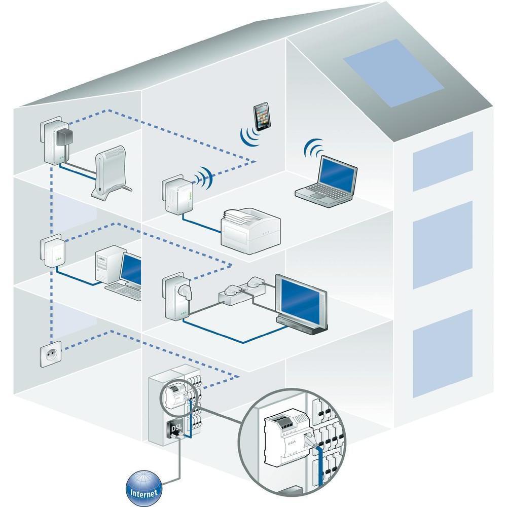 Redes wifi o dispositivos plc for Plc wifi precios