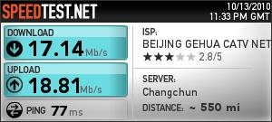 Test de velocidad China
