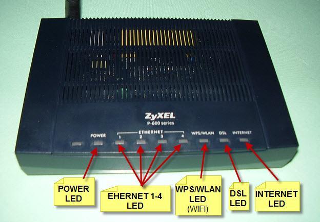 Review Zyxel Prestige 660HW t1 V3